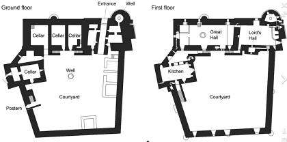 Doune Castle Floor Plan