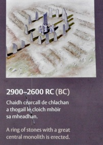 The original Callanish structure